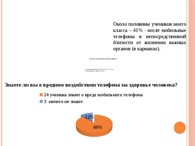 Около половины учеников моего класса – 41% - носят мобильные телефоны в непосредственной близости от жизненно важных органов (в карманах).
