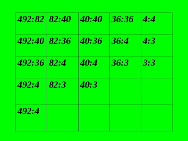 492:82 492:40 82:40 40:40 82:36 492:36 82:4 36:36 40:36 492:4 82:3 492:4 40:4 36:4 4:4 36:3 40:3 4:3 3:3