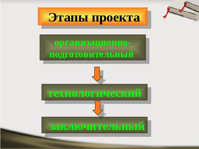 Этапы проекта организационно-подготовительный  технологический  заключительный