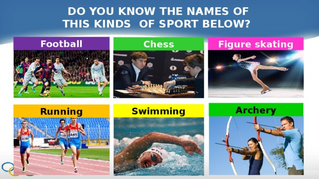 DO YOU KNOW THE NAMES OF THIS KINDS OF SPORT BELOW? Football Chess Figure skating Archery Swimming Running