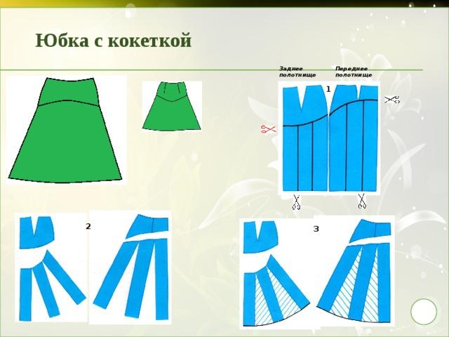Юбка с кокеткой   Переднее Заднее полотнище полотнище 1 2 3 29