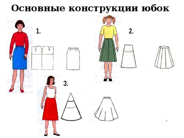 Основные конструкции юбок 2. 1. 3.