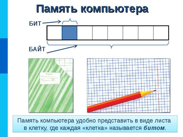 Память компьютера БИТ БАЙТ Память компьютера удобно представить в виде листа  в клетку, где каждая «клетка» называется битом .