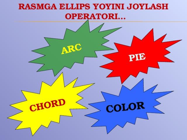 RASMGA ELLIPS YOYINI JOYLASH OPERATORI… CHORD COLOR PIE ARC