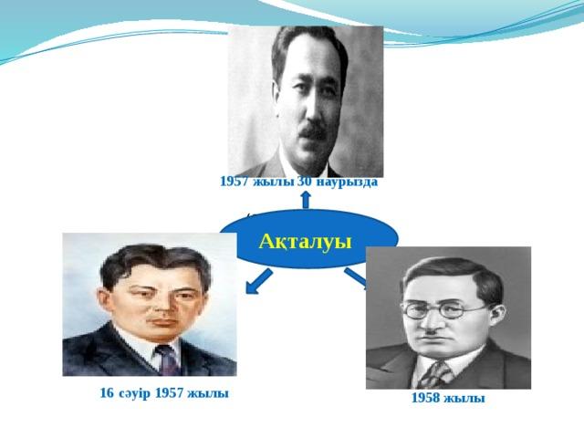 1957 жылы 30 наурызда (1894-138) Ақталуы 16 сәуір 1957 жылы  1958 жылы