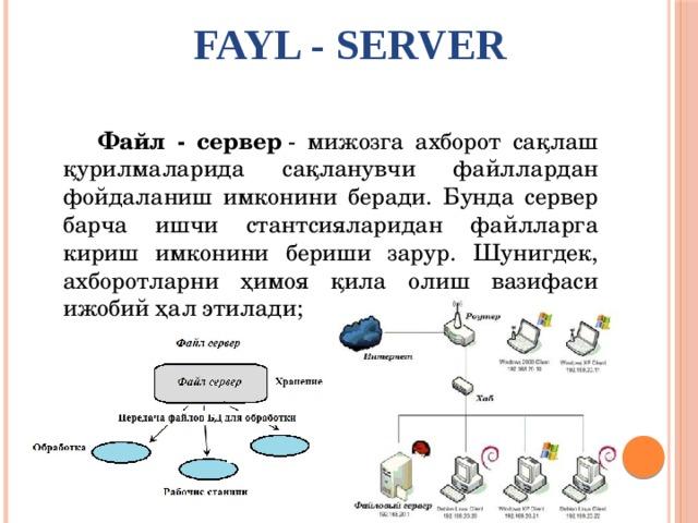 Fayl - server   Файл - сервер - мижозга ахборот сақлаш қурилмаларида сақланувчи файллардан фойдаланиш имконини беради. Бунда сервер барча ишчи стантсияларидан файлларга кириш имконини бериши зарур. Шунигдек, ахборотларни ҳимоя қила олиш вазифаси ижобий ҳал этилади;