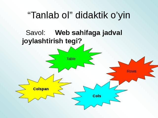 """"""" Tanlab ol"""" didaktik o'yin  Savol: Web sahifaga jadval joylashtirish tegi? Table Rows Colspan Cols"""