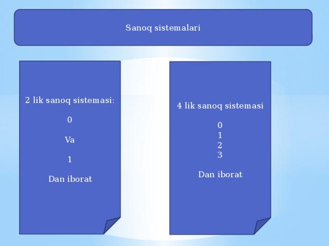 Sanoq sistemalari 2 lik sanoq sistemasi: 0 Va 1 Dan iborat 4 lik sanoq sistemasi 0 1 2 3 Dan iborat