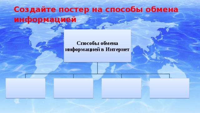 Создайте постер на способы обмена информацией Способы обмена информацией в Интернет