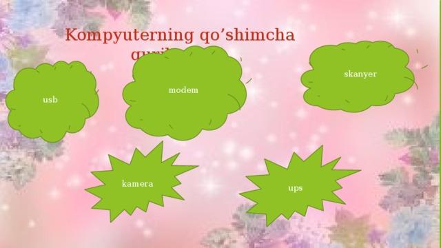 Kompyuterning qo'shimcha qurilmalari. skanyer modem usb kamera ups
