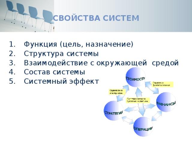Свойства систем