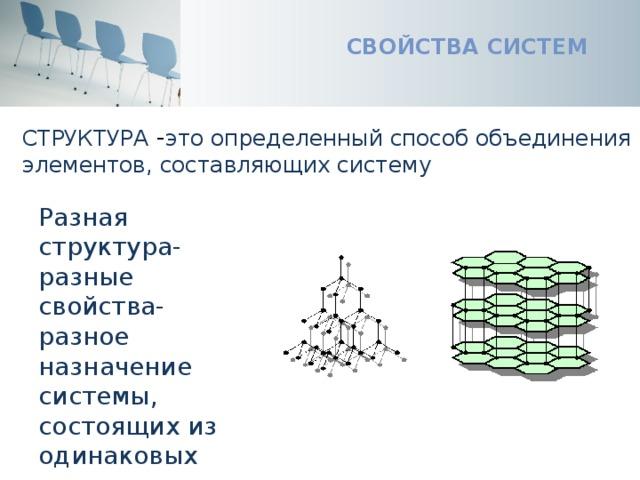 Свойства систем СТРУКТУРА - это определенный способ объединения элементов, составляющих систему Разная структура- разные свойства- разное назначение системы, состоящих из одинаковых элементов