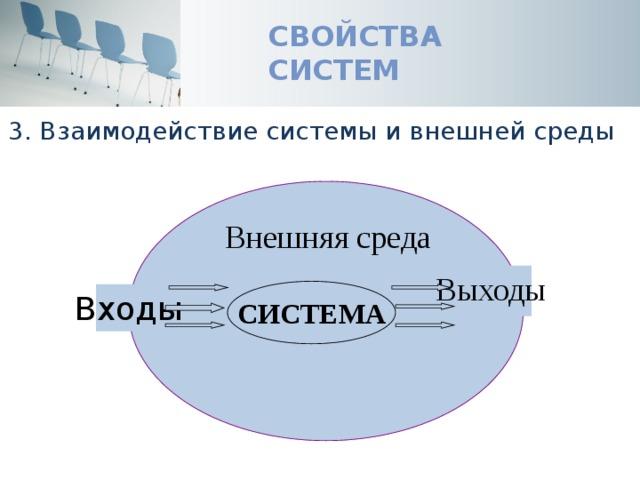 Свойства систем 3. Взаимодействие системы и внешней среды Внешняя среда Выходы СИСТЕМА Входы