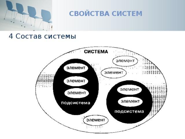 Свойства систем 4 Состав системы