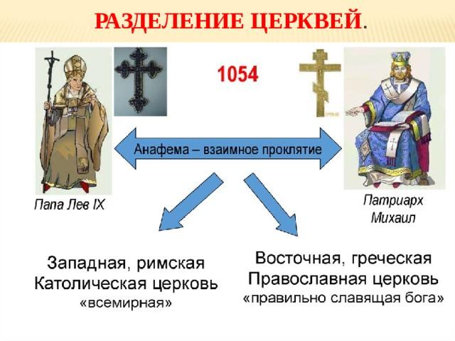 Разделение церквей .