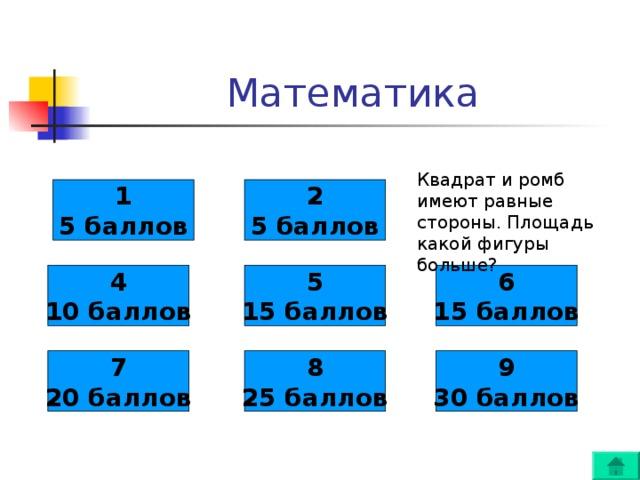 Квадрат и ромб имеют равные стороны. Площадь какой фигуры больше? 1 5 баллов 2 5 баллов 4 10 баллов 5 15 баллов 6 15 баллов 7 20 баллов 8 25 баллов 9 30 баллов