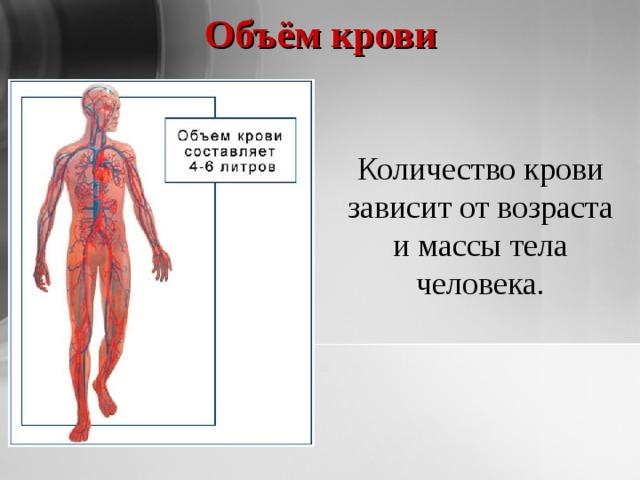 Объём крови Количество крови зависит от возраста и массы тела человека.