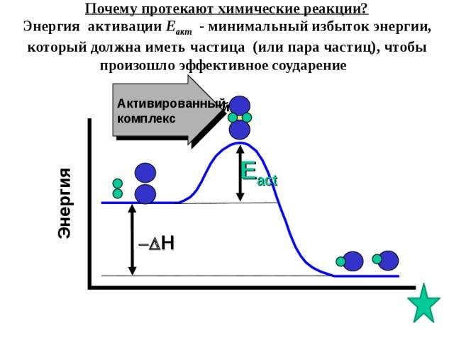 Почему протекают химические реакции? Энергия активации Е акт - минимальный избыток энергии, который должна иметь частица (или пара частиц), чтобы произошло эффективное соударение Энергия Активированный комплекс  E act  H
