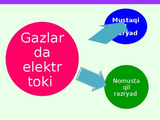 Mustaqil razryad Gazlarda elektr toki Nomustaqil razryad