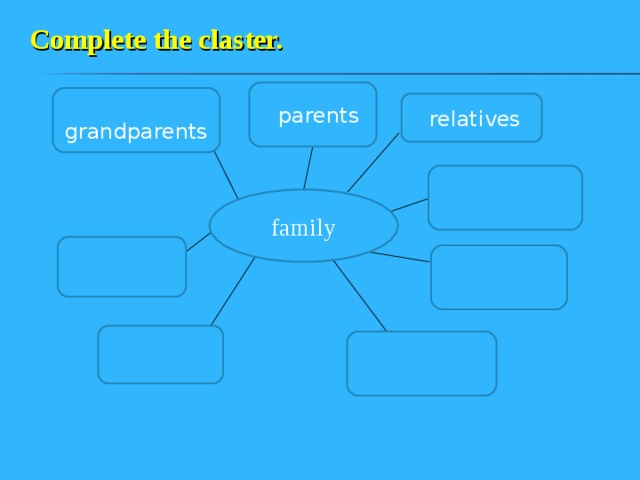 Complete the claster.      parents  grandparents  relatives family 3