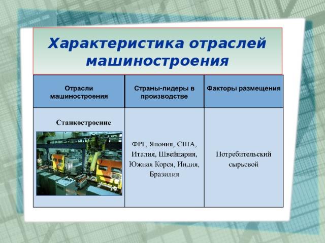Характеристика отраслей машиностроения