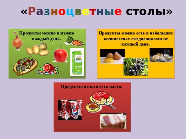 « Р а з н о ц в е т н ы е столы» Продукты можно есть в небольших количествах ежедневно или не каждый день. Продукты можно и нужно каждый день. Продукты нельзя есть часто.