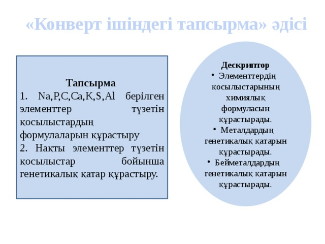 «Конверт ішіндегі тапсырма» әдісі Дескриптор Элементтердің қосылыстарының химиялық формуласын құрастырады. Металдардың генетикалық қатарын құрастырады. Бейметалдардың генетикалық қатарын құрастырады. Тапсырма  1. Na,P,C,Ca,K,S,Al берілген элементтер түзетін қосылыстардың формулаларын құрастыру 2. Нақты элементтер түзетін қосылыстар бойынша генетикалық қатар құрастыру.