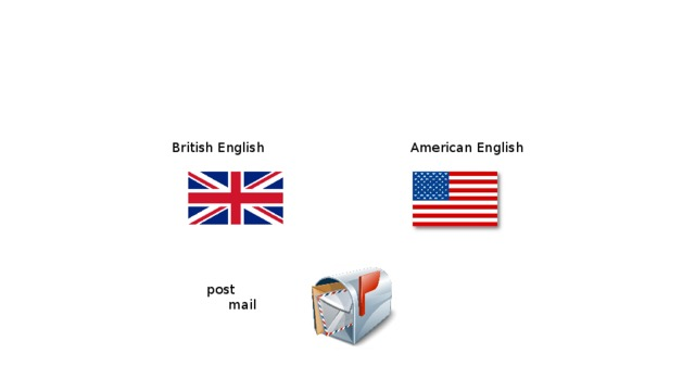 British English  American English  post   mail