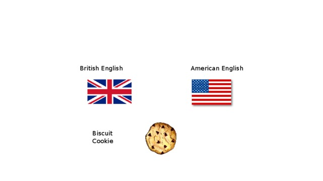 British English  American English Biscuit   Cookie