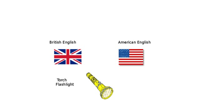 British English  American English  Torch  Flashlight