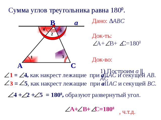 Сумма углов треугольника равна 180 0 . Дано: ∆ АВС Док-ть:   А+ В+ С=180 0 Док-во: 1) Построим а  ||  АС а В 4 5 2 3 1 А С  1  = 4, как накрест лежащие при а II АС и секущей АВ. 1 3 3 = 5 , как накрест лежащие при а II АС и секущей ВС. 4 + 2 + 5 = 180 0 , образуют развернутый угол.  А+ В+ С=180 0 , ч.т.д.