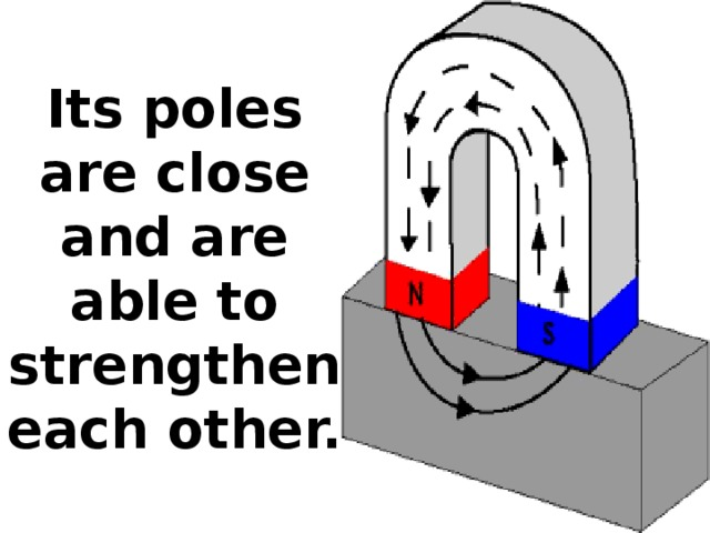 Its poles are close and are able to strengthen each other.
