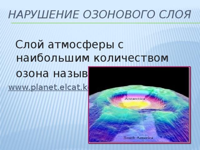 Нарушение озонового слоя  Слой атмосферы с наибольшим количеством озона называют озоновым www.planet.elcat.kg