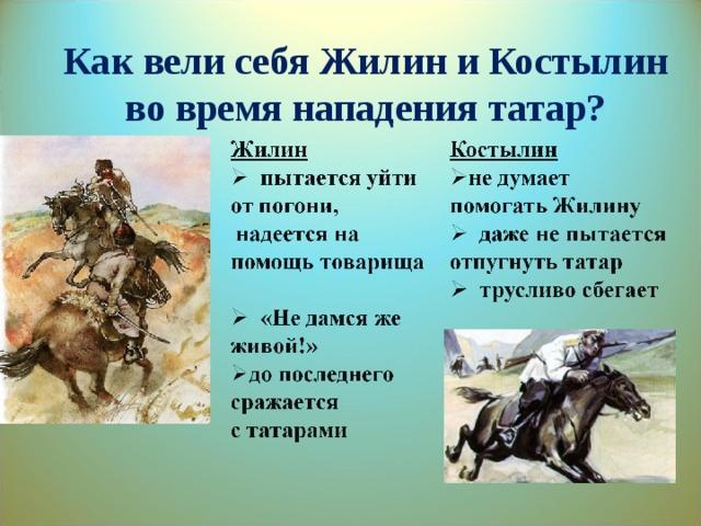 Как вели себя Жилин и Костылин  во время нападения татар?
