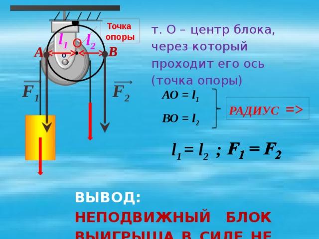 Неподвижный блок Условие равновесия: ОА=ОВ L 1 =L 2 L 1 L 2 А P=F 2 В О Вывод: Неподвижный блок не даёт выигрыш в силе. Меняет направление действия силы. → → Р F 2