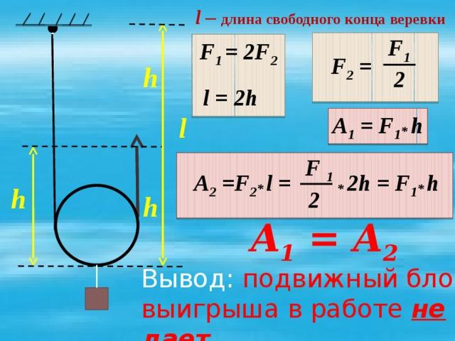 S2 F1 F2 = S2 F2 S1 S1 F2 F1 * S1 = F2 * S2 A 1 = A 2 F1 F1 Вывод: рычаг выигрыша в работе не дает .