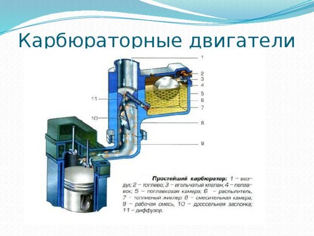 Карбюраторные двигатели