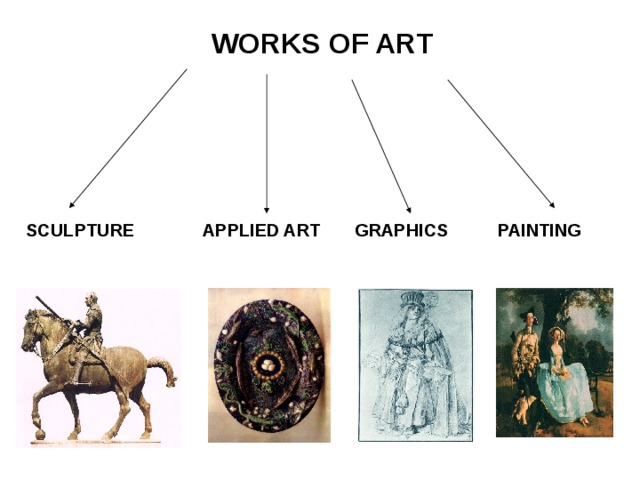 WORKS OF ART     SCULPTURE APPLIED ART GRAPHICS PAINTING