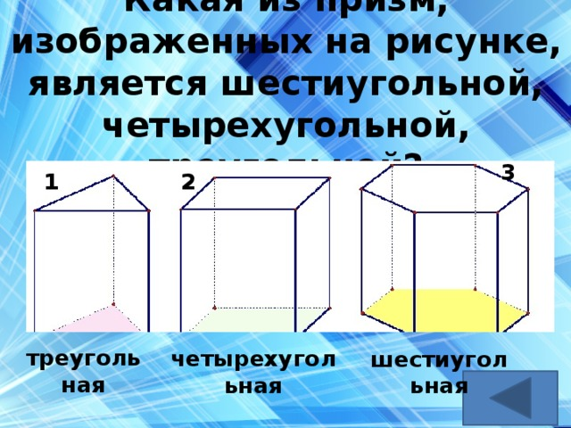 Какая из призм, изображенных на рисунке, является шестиугольной, четырехугольной, треугольной? 3 1 2 треугольная четырехугольная шестиугольная