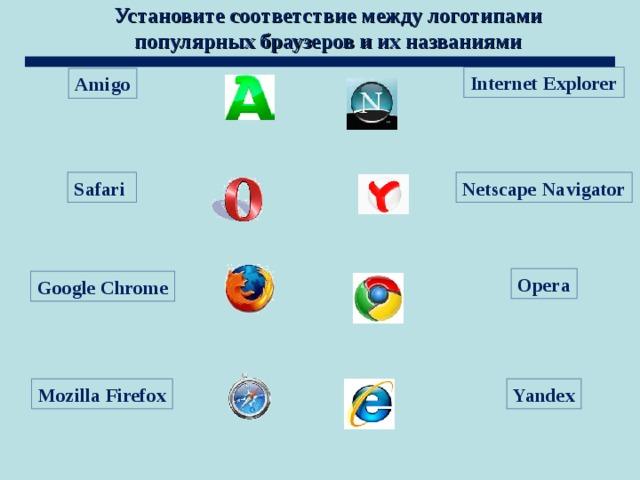 Установите соответствие между логотипами популярных браузеров и их названиями Internet Explorer Amigo Safari Netscape Navigator Opera Google Chrome По нажатию эмблемы браузера, он устанавливается рядом с названием Mozilla Firefox Yandex