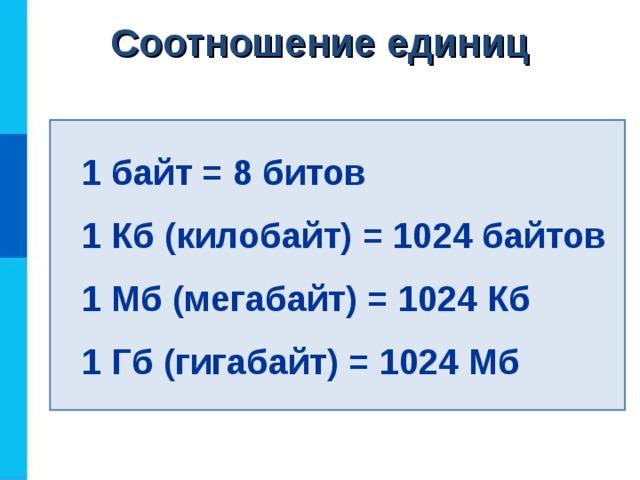 Соотношение единиц 1 байт = 8 битов 1 Кб (килобайт) = 1024 байтов 1 Мб (мегабайт) = 1024 Кб 1 Гб (гигабайт) = 1024 Мб