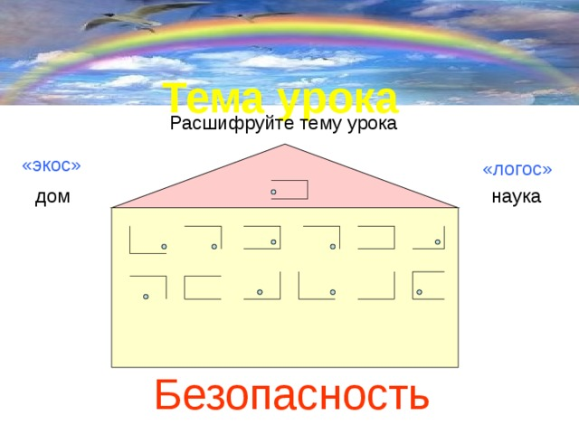 Тема урока Расшифруйте тему урока «экос» «логос» дом наука Экологическая Безопасность