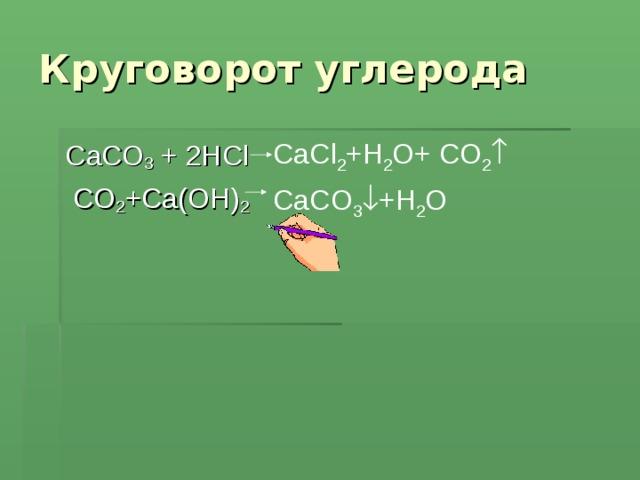 Круговорот углерода СаС l 2 +Н 2 О+ CO 2  Са C О 3  +H 2 O СаСО 3 + 2НС l   CO 2 +Ca(OH) 2