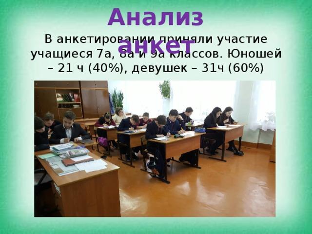 Анализ анкет В анкетировании приняли участие учащиеся 7а, 8а и 9а классов. Юношей – 21 ч (40%), девушек – 31ч (60%)