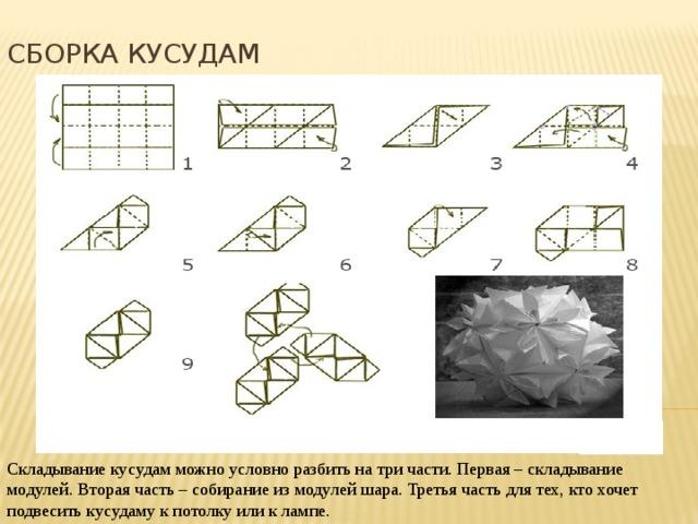 Сборка кусудам Складывание кусудам можно условно разбить на три части. Первая – складывание модулей. Вторая часть – собирание из модулей шара. Третья часть для тех, кто хочет подвесить кусудаму к потолку или к лампе.