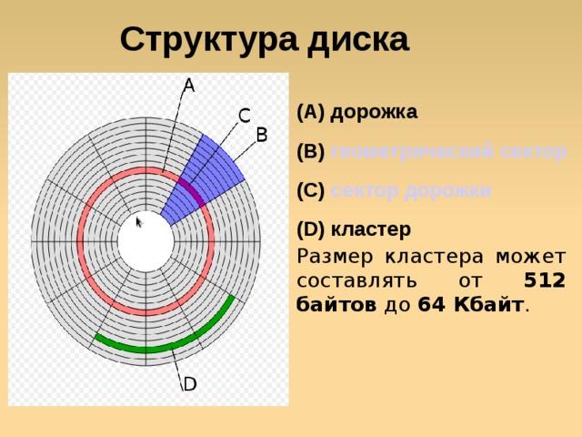Структура диска (A) дорожка (B) геометрический сектор (C) сектор дорожки (D) кластер Размер кластера может составлять от 512 байтов до 64 Кбайт .