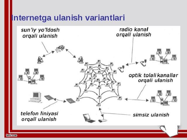 Internetga ulanish variantlari
