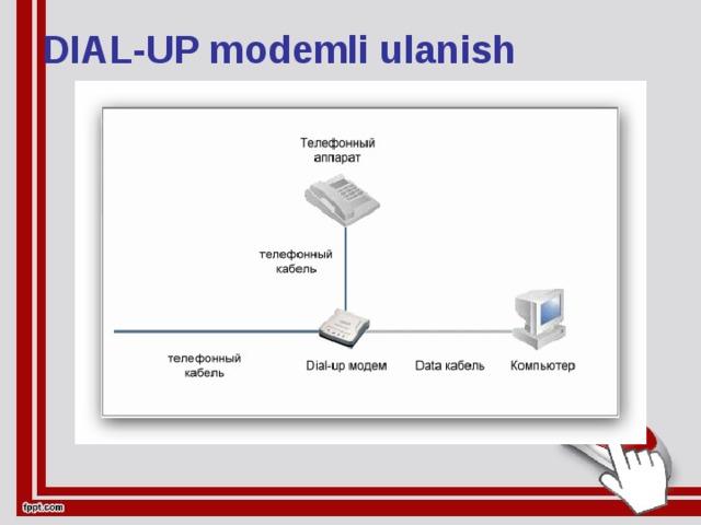 DIAL-UP modemli ulanish