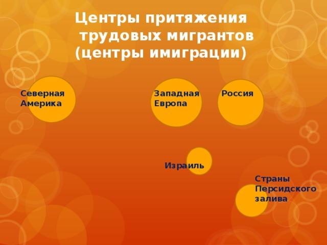 Центры притяжения  трудовых мигрантов (центры имиграции) Россия Западная Северная Америка Европа Израиль Страны Персидского залива