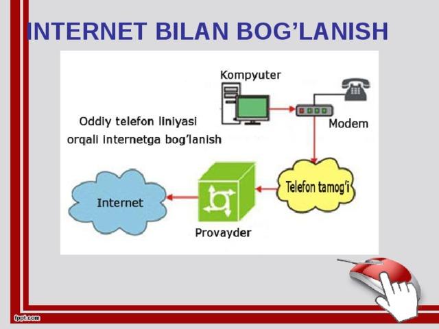 INTERNET BILAN BOG'LANISH